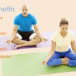 Happy Body, Happy Mind – Yoga Health and Fitness – Tips, Info & Equipment